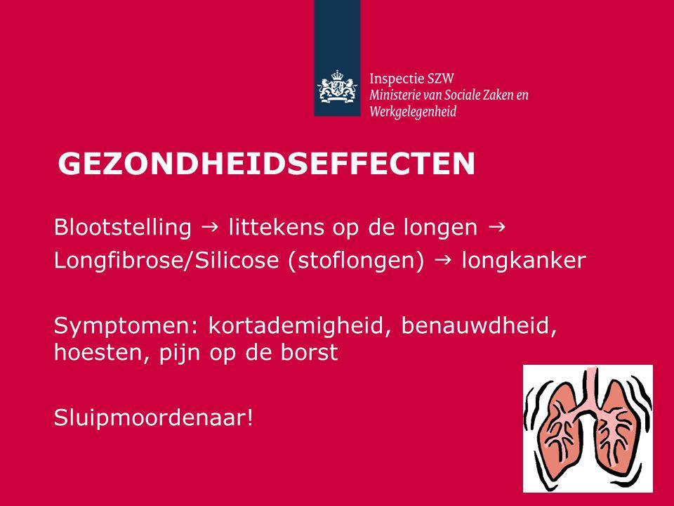 GEZONDHEIDSEFFECTEN Blootstelling  littekens op de longen  Longfibrose/Silicose (stoflongen)  longkanker Symptomen: kortademigheid, benauwdheid, hoesten, pijn op de borst Sluipmoordenaar!