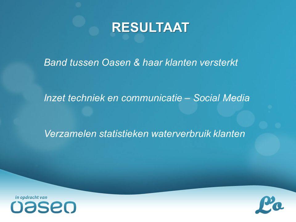 RESULTAAT Band tussen Oasen & haar klanten versterkt Inzet techniek en communicatie – Social Media Verzamelen statistieken waterverbruik klanten