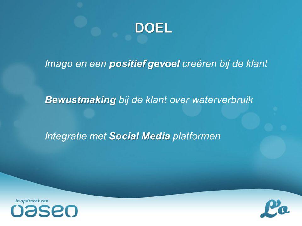 DOEL positief gevoel Imago en een positief gevoel creëren bij de klant Bewustmaking Bewustmaking bij de klant over waterverbruik Social Media Integrat