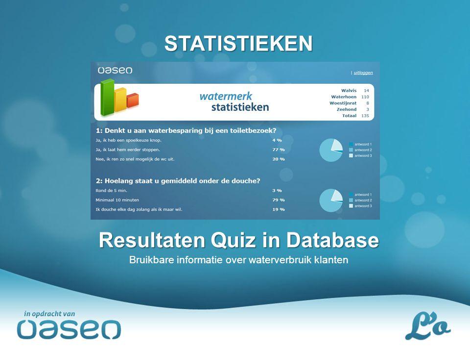 STATISTIEKEN Resultaten Quiz in Database Bruikbare informatie over waterverbruik klanten