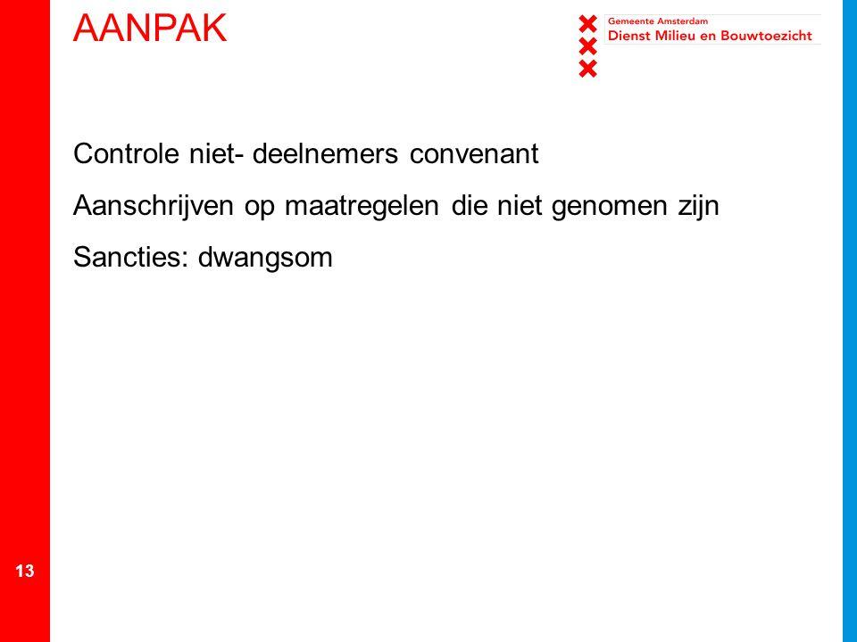 13 AANPAK Controle niet- deelnemers convenant Aanschrijven op maatregelen die niet genomen zijn Sancties: dwangsom