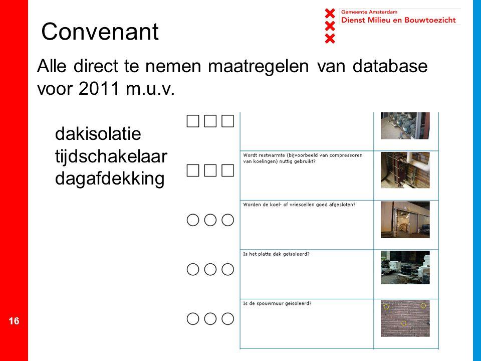 16 Convenant Alle direct te nemen maatregelen van database voor 2011 m.u.v.
