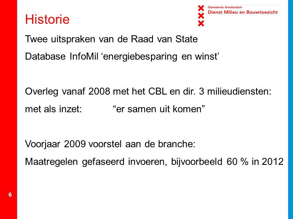 6 Historie Twee uitspraken van de Raad van State Database InfoMil 'energiebesparing en winst' Overleg vanaf 2008 met het CBL en dir.