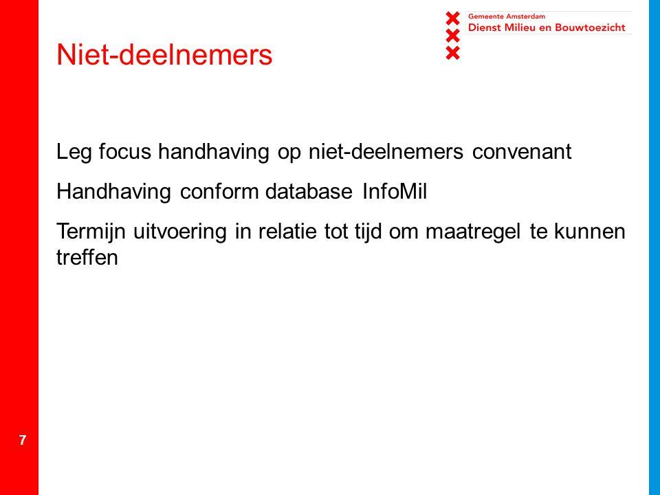 7 Niet-deelnemers Leg focus handhaving op niet-deelnemers convenant Handhaving conform database InfoMil Termijn uitvoering in relatie tot tijd om maatregel te kunnen treffen