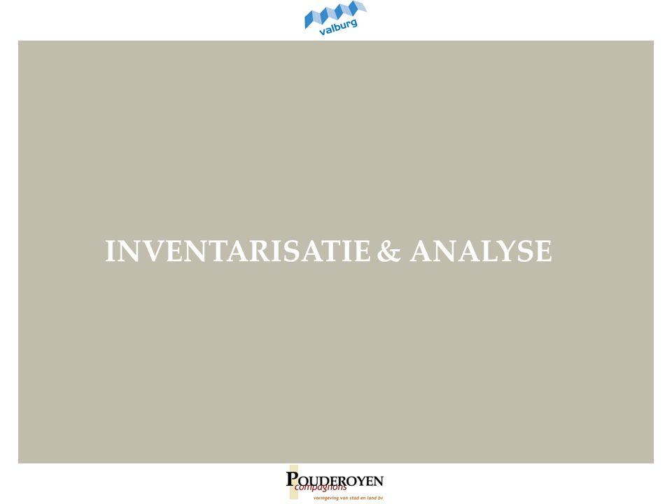INVENTARISATIE & ANALYSE
