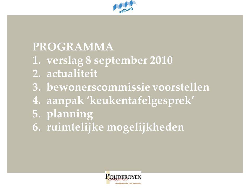 PROGRAMMA 1.verslag 8 september 2010 2.actualiteit 3.bewonerscommissie voorstellen 4.aanpak 'keukentafelgesprek' 5.planning 6.ruimtelijke mogelijkheden