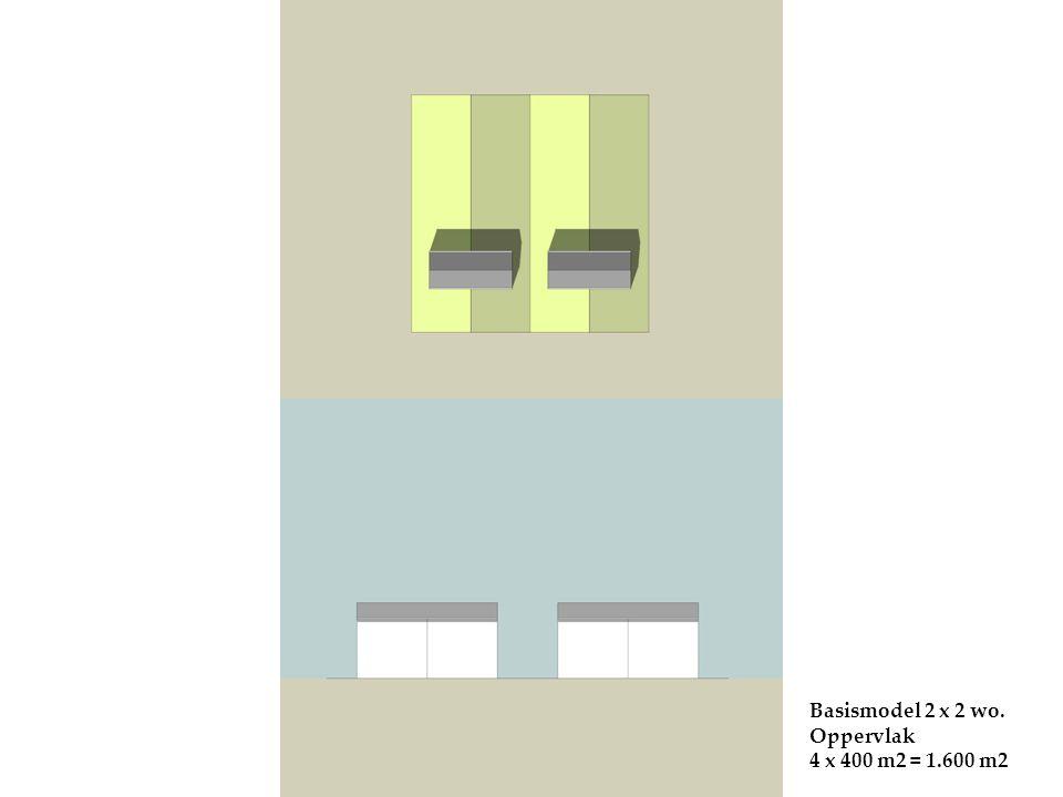 Basismodel 2 x 2 wo. Oppervlak 4 x 400 m2 = 1.600 m2