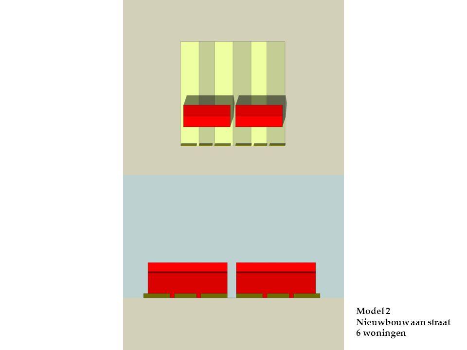 Model 2 Nieuwbouw aan straat 6 woningen