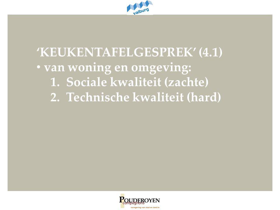 'KEUKENTAFELGESPREK' (4.1) van woning en omgeving: 1.Sociale kwaliteit (zachte) 2.Technische kwaliteit (hard)