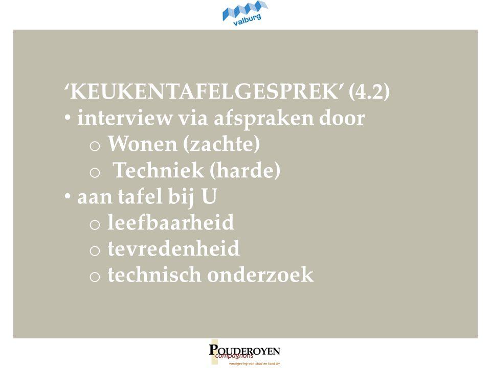 'KEUKENTAFELGESPREK' (4.2) interview via afspraken door o Wonen (zachte) o Techniek (harde) aan tafel bij U o leefbaarheid o tevredenheid o technisch onderzoek