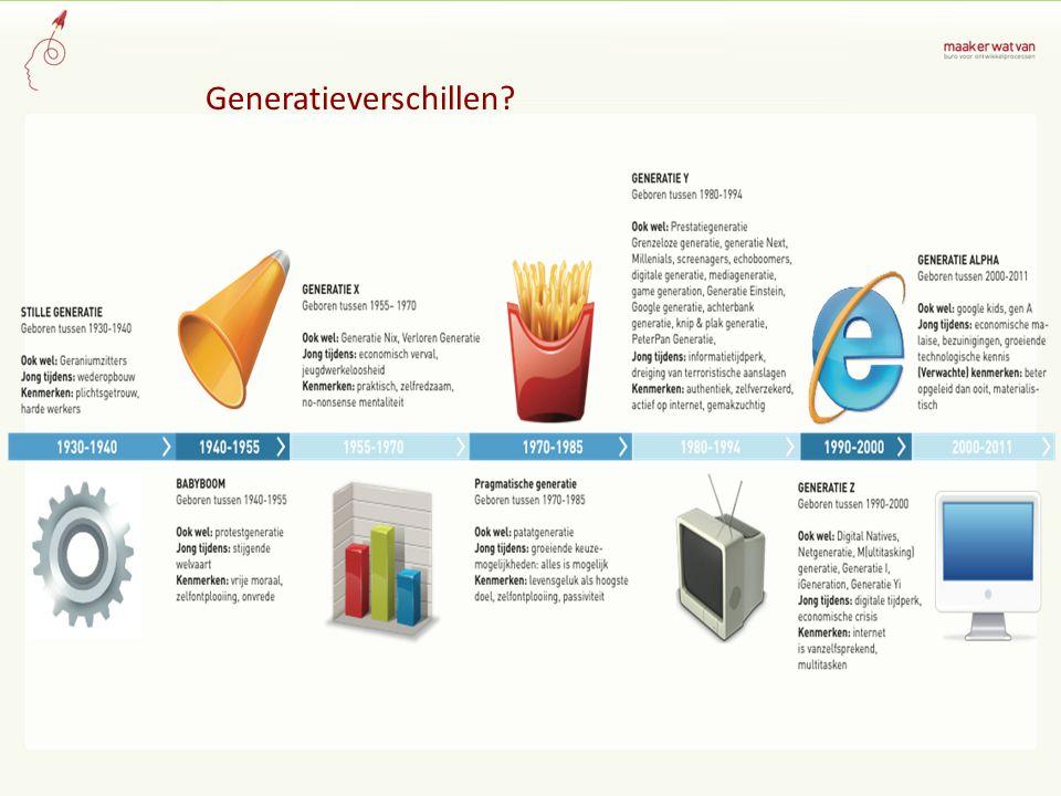 Generatieverschillen