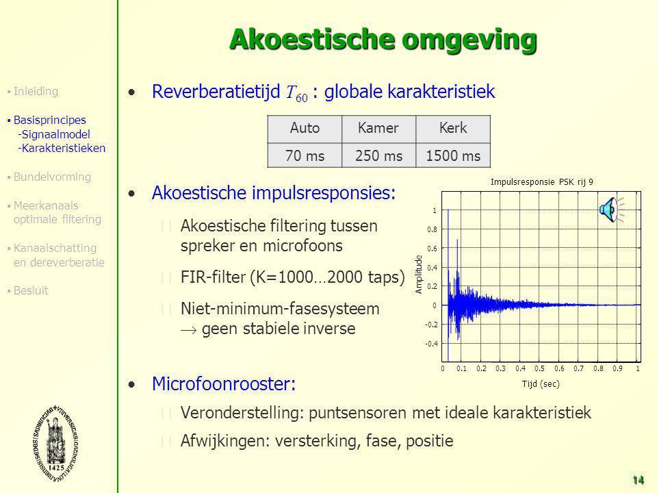 13 Karakteristieken van signalen Spraak:  Breedbandig (300-8000 Hz)  Aan/uit-karakteristiek  Spraakdetectie-algoritme (VAD)  Lineair lage-rangmodel: lineaire combinatie van basisfuncties 00.20.40.60.811.21.41.61.82 -0.4 -0.3 -0.2 -0.1 0 0.1 0.2 0.3 0.4 Amplitude Tijd (sec) (R=12…20) Ruis:  ongekende signalen zonder referentie  traag-variërend (ventilator)  niet-stationair (radio, spraak)  Inleiding  Basisprincipes -Signaalmodel -Karakteristieken  Bundelvorming  Meerkanaals optimale filtering  Kanaalschatting en dereverberatie  Besluit