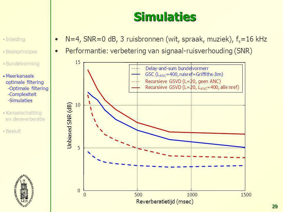 28 Verminderen van complexiteit Integratie in 'Generalised Sidelobe Canceller' (GSC) structuur: adaptieve bundelvorming  Creatie van 'spraakreferenti