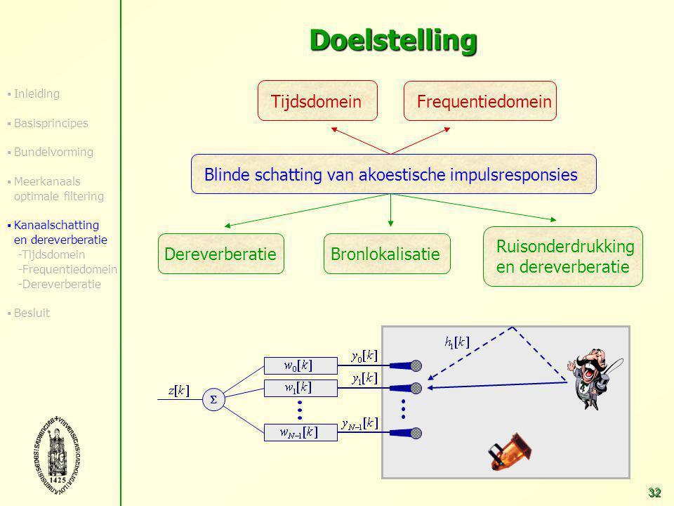 31 Overzicht Inleiding Basisprincipes Robuuste breedband-bundelvorming Meerkanaals optimale filtering Akoestische-kanaalschatting en dereverberatie 