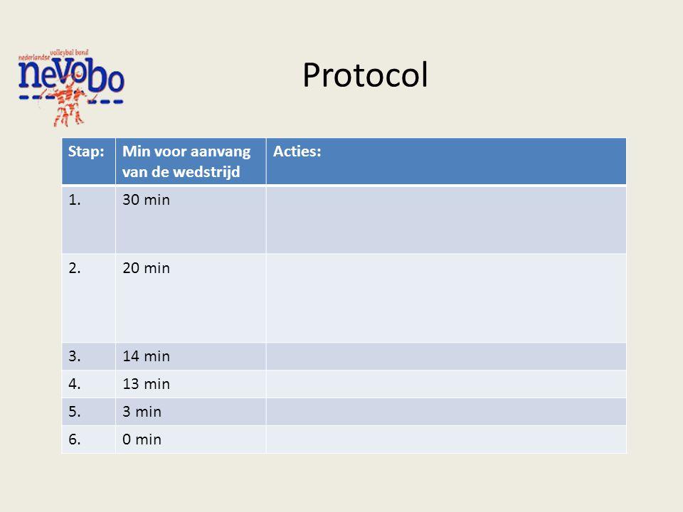 Protocol Stap:Min voor aanvang van de wedstrijd Acties: 1.30 min 2.20 min 3.14 min 4.13 min 5.3 min 6.0 min