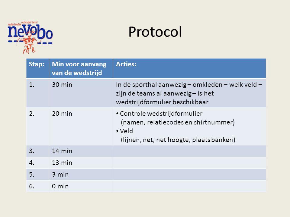 Protocol Stap:Min voor aanvang van de wedstrijd Acties: 1.30 minIn de sporthal aanwezig – omkleden – welk veld – zijn de teams al aanwezig – is het we