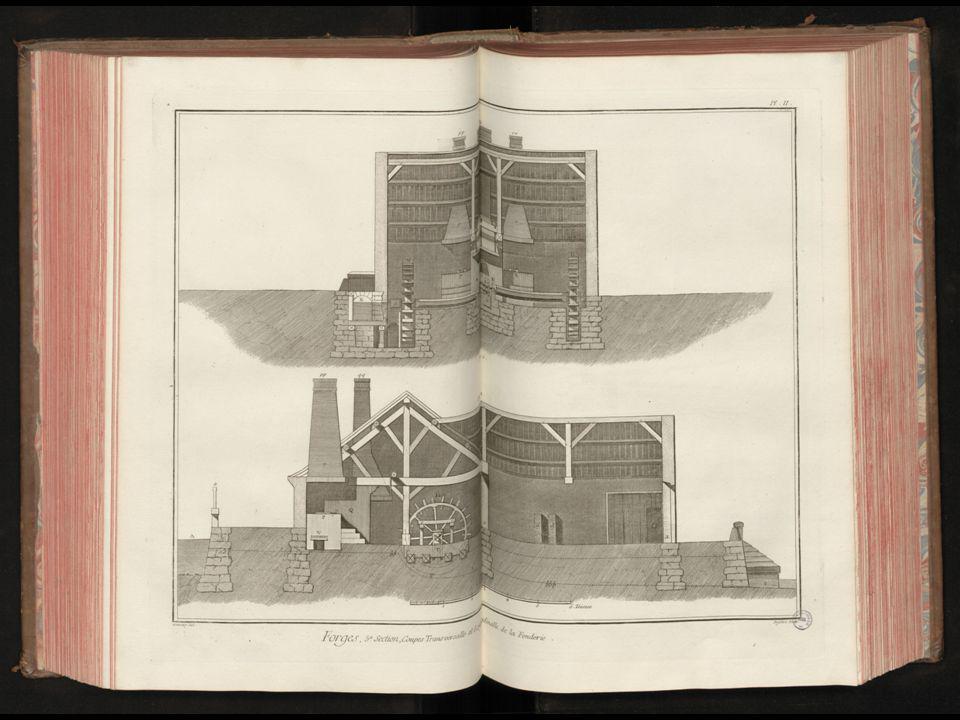 Doorsnede van de kloverij van een hoogoven.Kopergravure van A.-J.