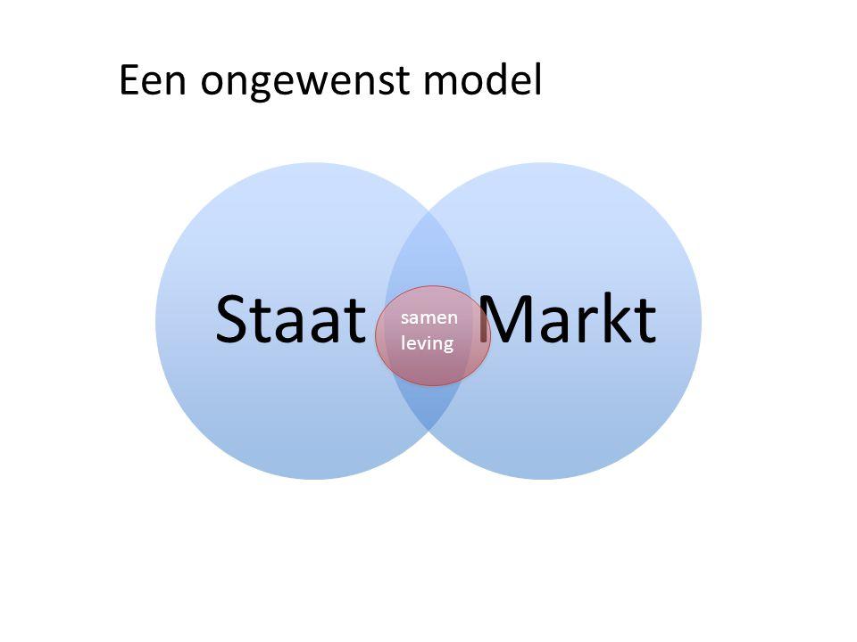 StaatMarkt samen leving samen leving Een ongewenst model