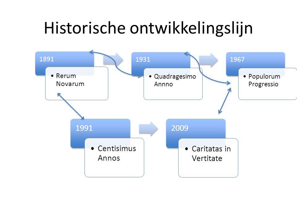 Historische ontwikkelingslijn 1891 Rerum Novarum 1931 Quadragesimo Annno 1967 Populorum Progressio 1991 Centisimus Annos 2009 Caritatas in Vertitate