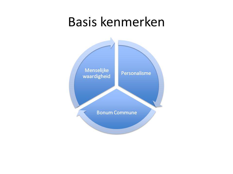 Basis kenmerken Personalisme Bonum Commune Menselijke waardigheid