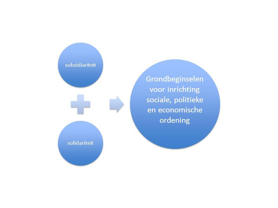 subsidiariteitsolidariteit Grondbeginselen voor inrichting sociale, politieke en economische ordening