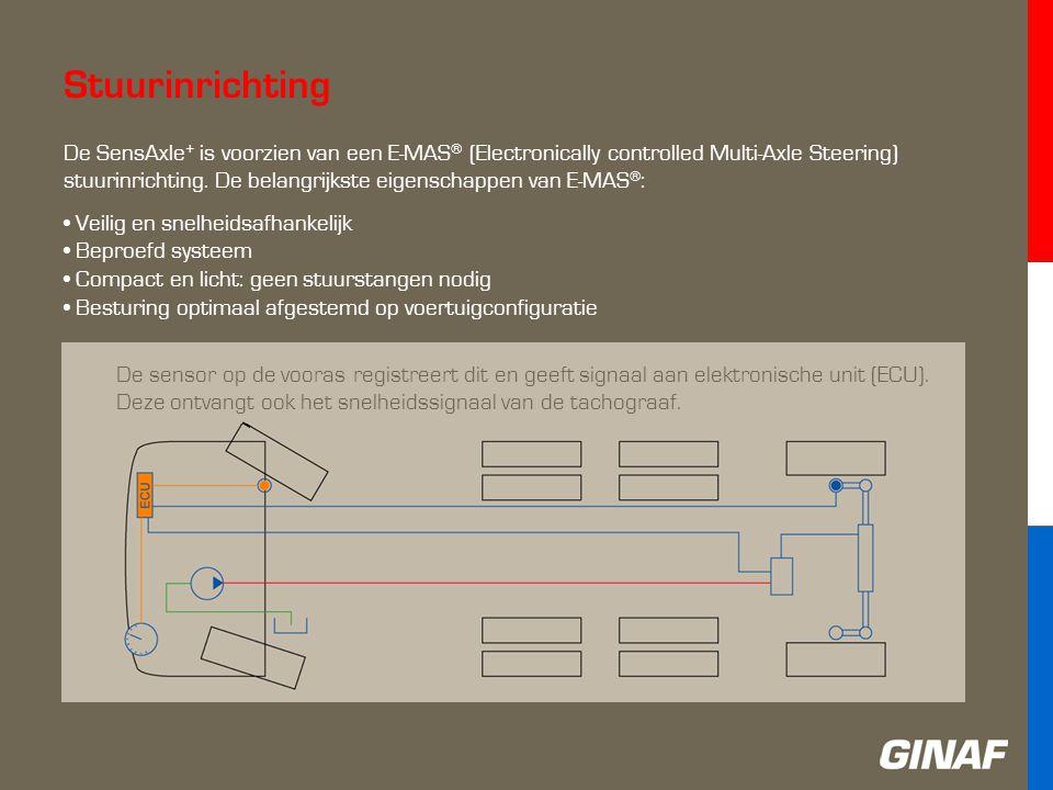 Stuurinrichting De sensor op de vooras registreert dit en geeft signaal aan elektronische unit (ECU).