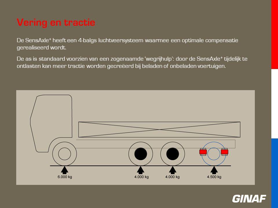 De asophanging Bij veel vergelijkbare producten wordt voor een extra as een 'trailer-ophanging' toegepast: