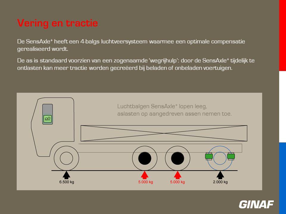 Vering en tractie De SensAxle + heeft een 4-balgs luchtveersysteem waarmee een optimale compensatie gerealiseerd wordt.