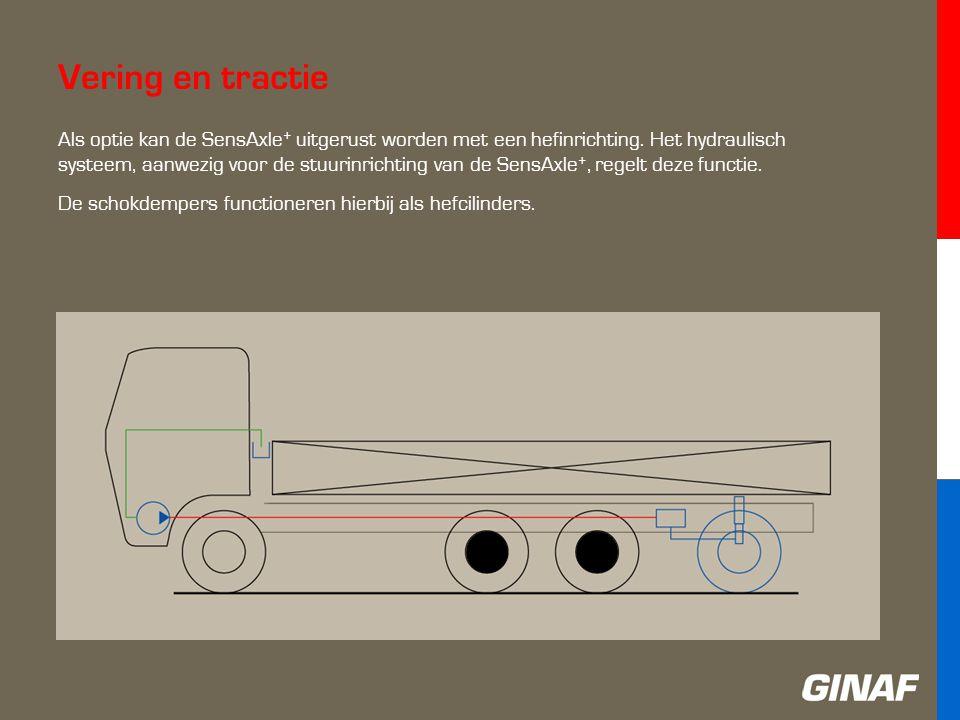 De asophanging Belangrijk hierbij is de ligging (hoogte) van het rolcentrum van de SensAxle + ten opzichte van het rolcentrum van de achteras(sen) van het basisvoertuig.