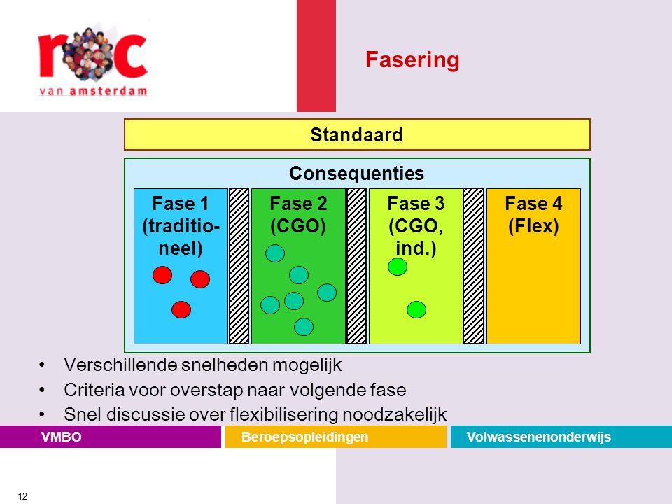 VMBOBeroepsopleidingenVolwassenenonderwijs 12 Verschillende snelheden mogelijk Criteria voor overstap naar volgende fase Snel discussie over flexibili