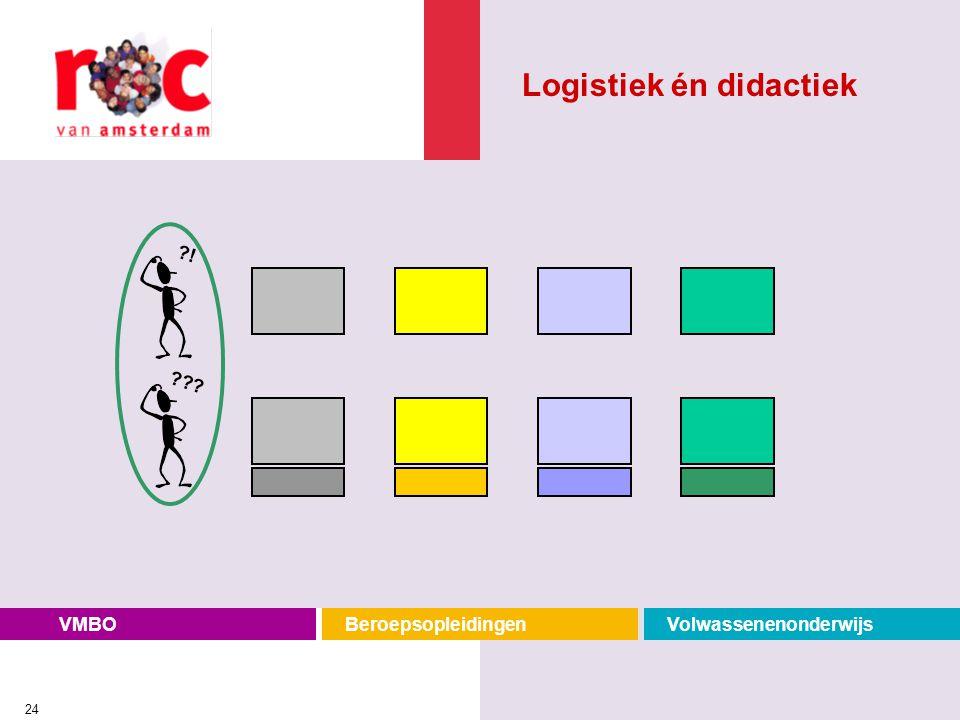 VMBOBeroepsopleidingenVolwassenenonderwijs 24 Logistiek én didactiek ??? ?!