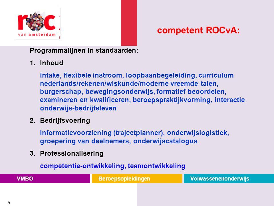 VMBOBeroepsopleidingenVolwassenenonderwijs 9 Programmalijnen in standaarden: 1.Inhoud intake, flexibele instroom, loopbaanbegeleiding, curriculum nede