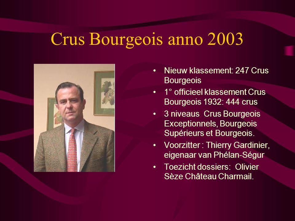 Crus Bourgeois anno 2003 Nieuw klassement: 247 Crus Bourgeois 1° officieel klassement Crus Bourgeois 1932: 444 crus 3 niveaus Crus Bourgeois Exception