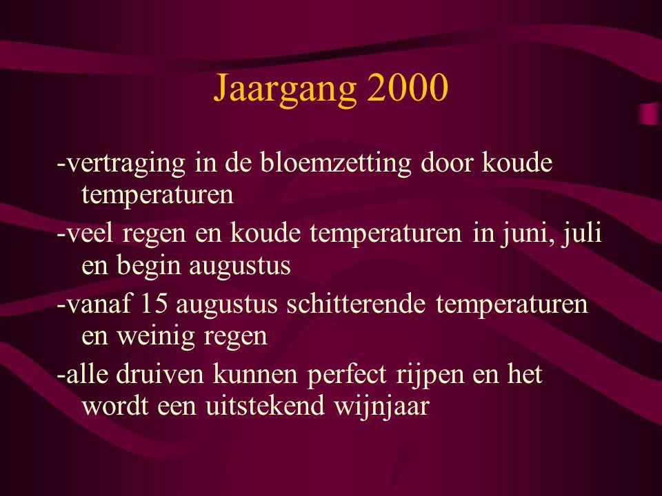 Jaargang 2000 -vertraging in de bloemzetting door koude temperaturen -veel regen en koude temperaturen in juni, juli en begin augustus -vanaf 15 augus