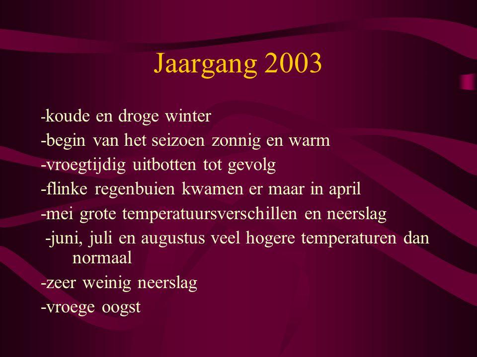 Jaargang 2003 - koude en droge winter -begin van het seizoen zonnig en warm -vroegtijdig uitbotten tot gevolg -flinke regenbuien kwamen er maar in apr