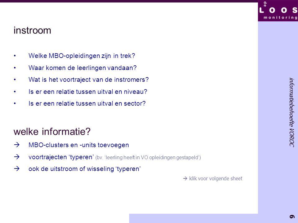 6 informatiebehoefte VOROC instroom Welke MBO-opleidingen zijn in trek? Waar komen de leerlingen vandaan? Wat is het voortraject van de instromers? Is