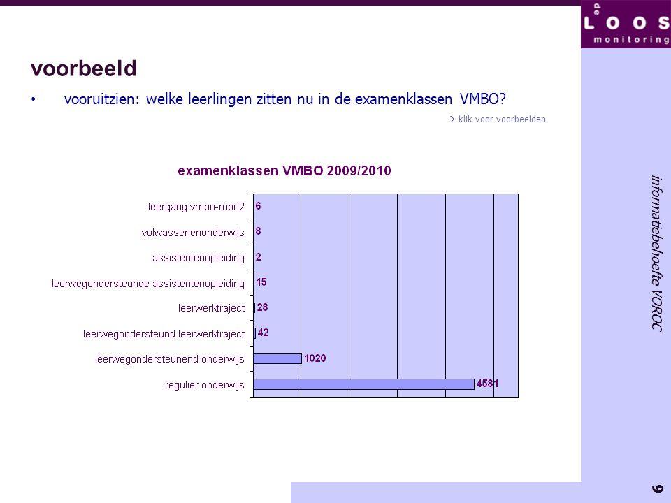9 informatiebehoefte VOROC voorbeeld vooruitzien: welke leerlingen zitten nu in de examenklassen VMBO?  klik voor voorbeelden