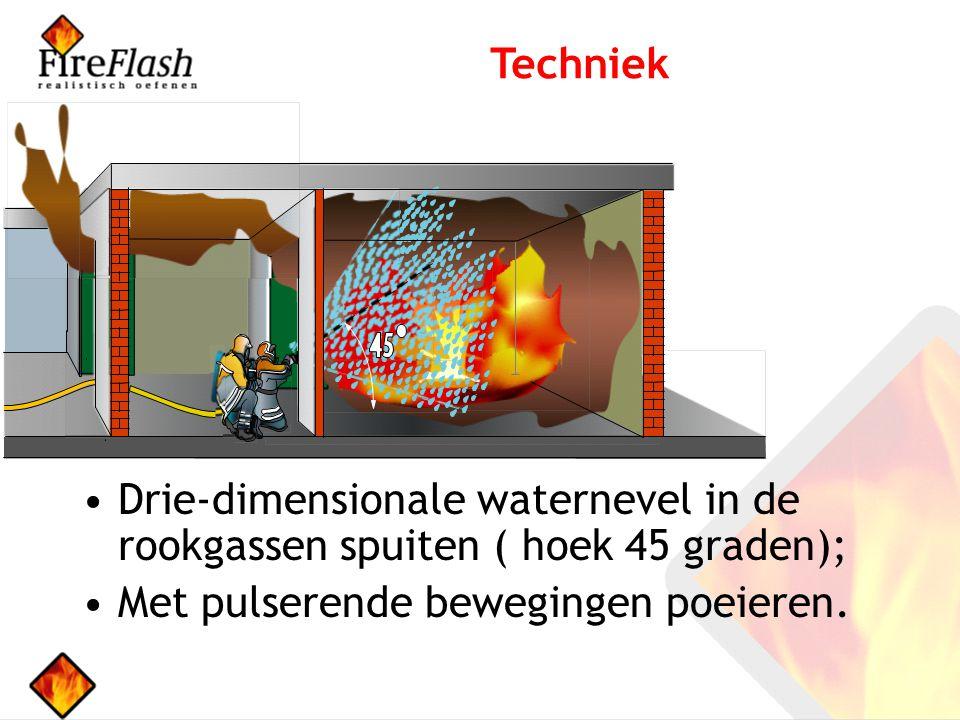 Drie-dimensionale waternevel in de rookgassen spuiten ( hoek 45 graden); Met pulserende bewegingen poeieren.