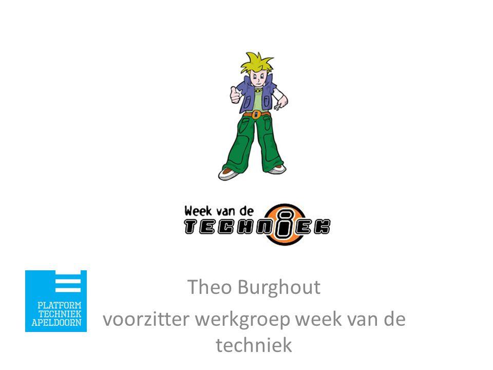 Theo Burghout Week van de techniek www.weekvandetechniek.com www.hollandertechniek.nl www.weekvandetechniek.com www.hollandertechniek.nl We hebben bij de week van de techniek ook een filmpje staan http://www.youtube.com/watch v=M8Mtyqnczoo&feature=youtu.be http://www.youtube.com/watch v=M8Mtyqnczoo&feature=youtu.be