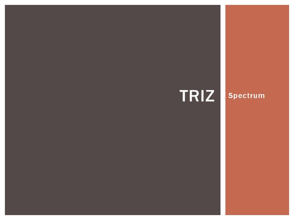 Spectrum TRIZ