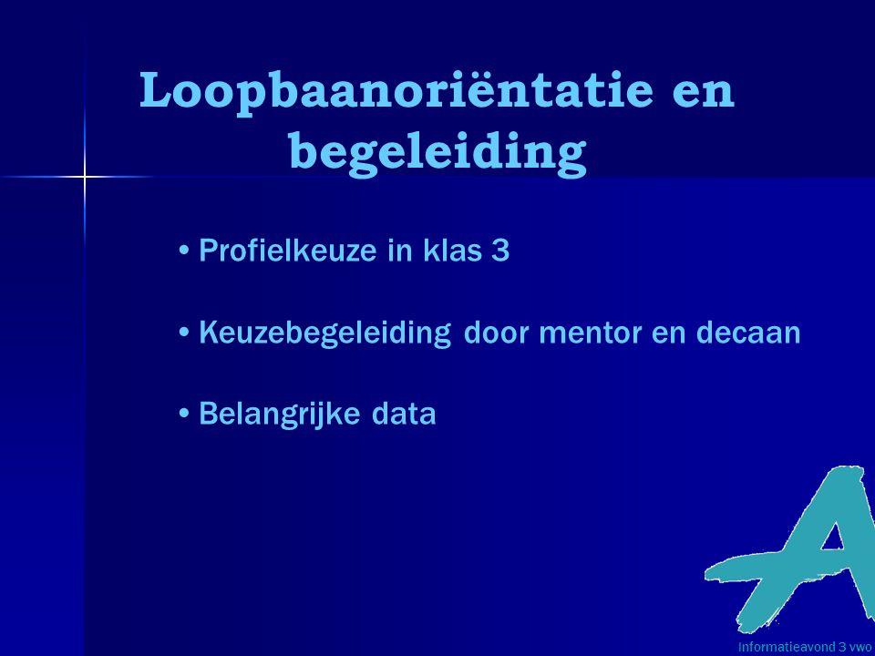 Loopbaanoriëntatie en begeleiding Informatieavond 3 vwo Profielkeuze in klas 3 Keuzebegeleiding door mentor en decaan Belangrijke data