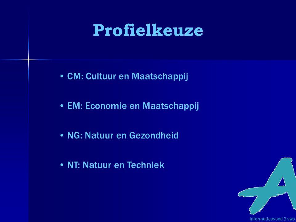 Profielkeuze Informatieavond 3 vwo CM: Cultuur en Maatschappij EM: Economie en Maatschappij NG: Natuur en Gezondheid NT: Natuur en Techniek