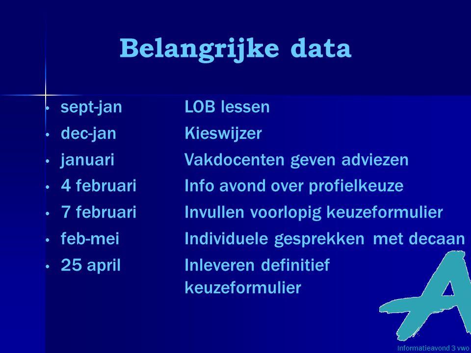 Belangrijke data sept-janLOB lessen dec-janKieswijzer januariVakdocenten geven adviezen 4 februariInfo avond over profielkeuze 7 februariInvullen voor