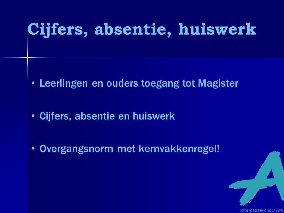 Cijfers, absentie, huiswerk Leerlingen en ouders toegang tot Magister Cijfers, absentie en huiswerk Overgangsnorm met kernvakkenregel! Informatieavond