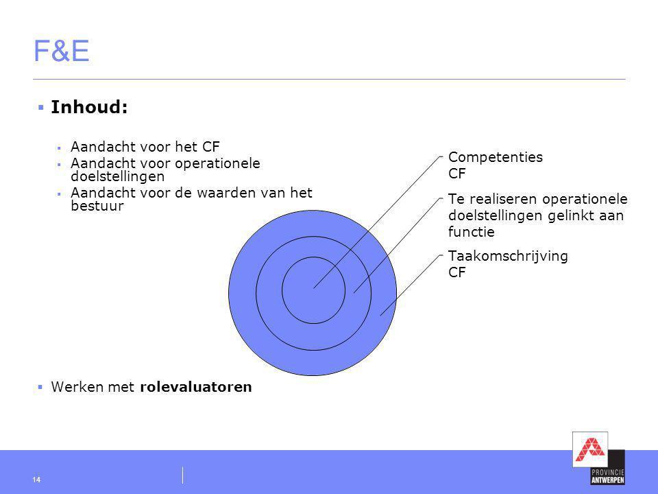 14 F&E  Inhoud:  Aandacht voor het CF  Aandacht voor operationele doelstellingen  Aandacht voor de waarden van het bestuur  Werken met rolevaluat