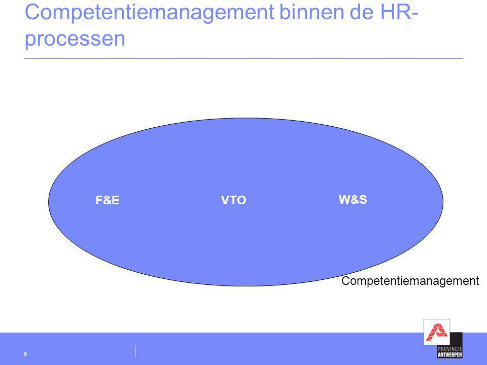 9 Competentiemanagement binnen de HR- processen Competentiemanagement VTOF&E W&S