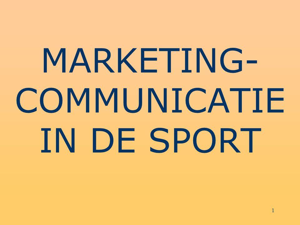 2 Structuur van het boek Hfdst.1Sport, marketing en communicatie Hfdst.