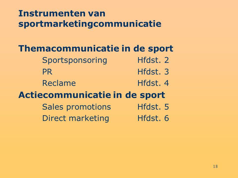 18 Instrumenten van sportmarketingcommunicatie Themacommunicatie in de sport SportsponsoringHfdst. 2 PRHfdst. 3 ReclameHfdst. 4 Actiecommunicatie in d