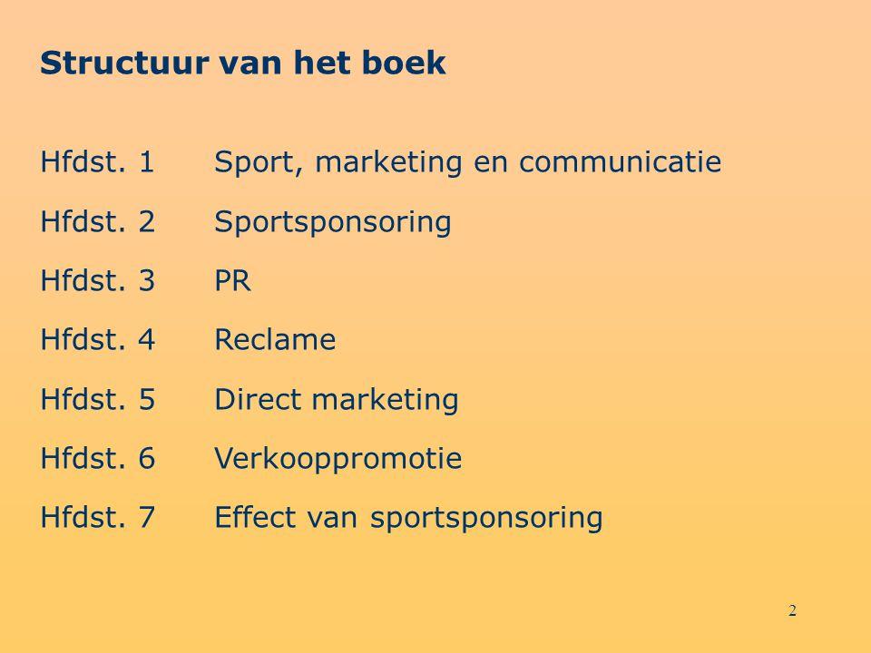 3 Hoofdstuk 1 Sport, marketing en communicatie