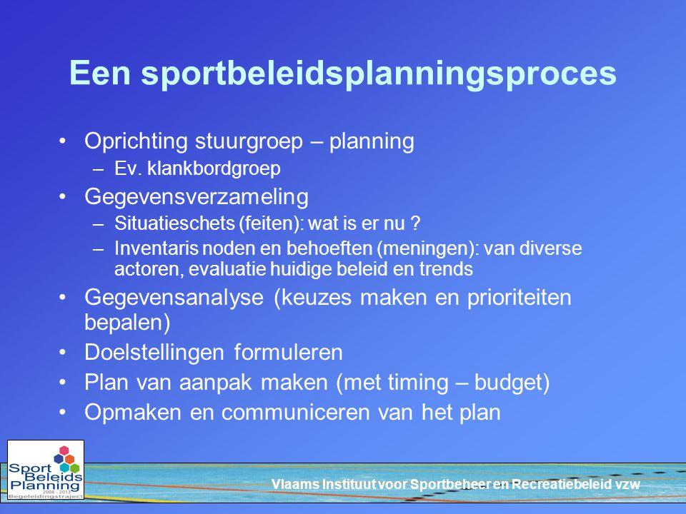Vlaams Instituut voor Sportbeheer en Recreatiebeleid vzw Een sportbeleidsplanningsproces Oprichting stuurgroep – planning –Ev.